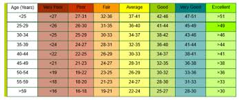 Blood Pressure Age Chart Weight Unfolded Blood Pressure Age Weight Chart Blood Pressure
