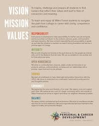 my vision statement sample 25 unique mission vision ideas on pinterest vision statement