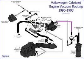 2000 vw beetle 2 0 engine diagram 2000 image 2000 vw beetle vacuum hose diagram 2000 auto wiring diagram on 2000 vw beetle 2 0 engine