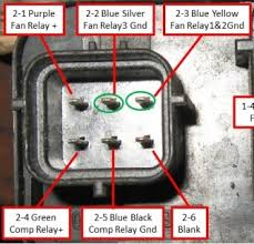 radiator fan manual switch s2 techwiki s2 rad fan relay control pins jpg
