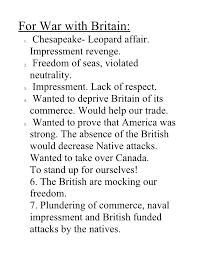 War Of 1812 Chart War Of 1812 Chart