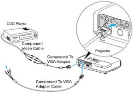 component 3 rca to vga hd 15 pin adapter cable great for passing the rgb rgsb rsgsbs or component ypbpr video and sync signal through a d sub 15 pin vga connector