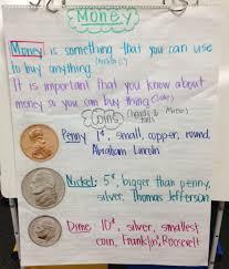 Money Lessons Tes Teach