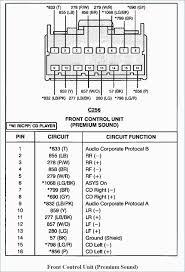 2000 ford mustang radio wiring diagram buildabiz me stuning 1998 2000 mustang radio wiring diagram 2000 ford mustang radio wiring diagram buildabiz me stuning