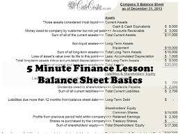 basic balance sheet balance sheet basics venture catalyst consulting