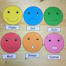 Emotions Chart For Kindergarten Feelings Faces For Preschool And Kindergarten Feelings