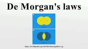 De Morgan S Law With Venn Diagram De Morgans Laws Youtube