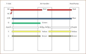 rheem wiring diagram wiring diagram list wiring diagram rheem heat pump wiring diagram rows rheem defrost board wiring diagram rheem wiring diagram