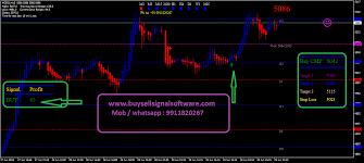 Mcx Crude Oil Chart Mcx Crude Oil Chart Performance 29 June 2018 On Mcx Buy Sell