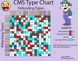 Pokemon Emerald Type Chart 40 Symbolic Oras Type Chart