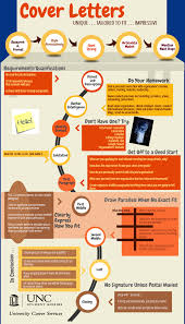 Web Designer Resume How To Build A Web Designer Resume Web Design Blog 30