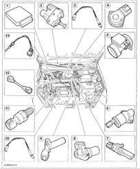 ford focus coolant diagram fixya i need a diagram to the coolant temputare sensor for a 2002 ford focus zetec