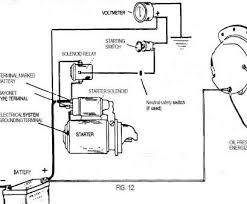 jcb 1400b starter wiring diagram top jcb wiring schematics wiring jcb 1400b starter wiring diagram simple wiring schematic jcb 1110 moreover wiring diagram 530b