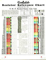 house wiring color code wiring library house wiring color coding circuit connection diagram u2022 at t wiring color code house wiring color