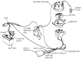 newer ignition engine swap ford truck enthusiasts forums 89 f 150 ignitiin wiring diagram with module