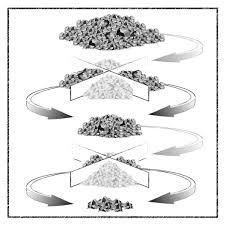 Haver Partikelanalyse Haver Boecker Sieve Analysis