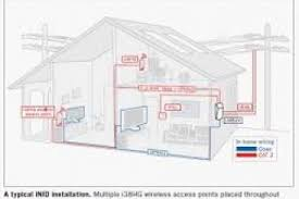 att fiber wiring diagram alternator wiring diagram \u2022 indy500 co att uverse wiring in the house at Att Uverse Phone Wiring Diagram