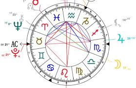 Free Natal Chart Interpretation Best Birth Analysis Online Charts Collection