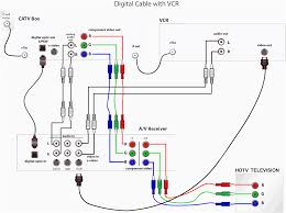 home theater wiring diagram with xbox one wiring diagrams home speaker wiring diagram at Home Stereo Wiring Diagram