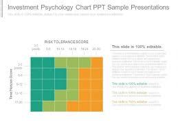 Psychology Chart Investment Psychology Chart Ppt Sample Presentations