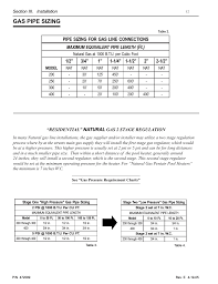 Gas Pipe Sizing Residential Natural Gas 2 Stage Regulation