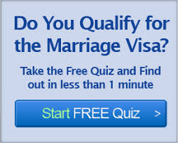 Joint Sponsor Income Chart Marriage Visa Income Requirements Tn Visa Expert