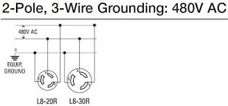 3 Phase 4 Prong Wire Diagram Three-Phase Wiring Diagram