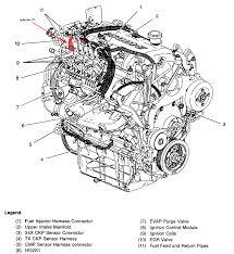 2002 chevy venture engine diagram wiring diagram for you • chevy venture engine diagram wiring diagram origin rh 3 5 darklifezine de 2002 chevy venture engine problems 2004 chevy venture engine diagram