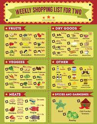 Food Budget App Grocery List Budget App Rome Fontanacountryinn Com