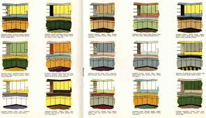 paint color schemeFacelift Kitchen Maid 1953 Retro Color Combinations For Painting