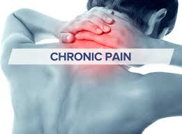 Image result for Chronic Pain