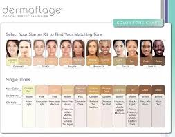 Image Result For Hispanic Skin Color Colors For Skin Tone
