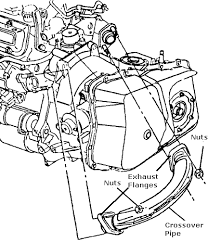95 chevy corsica engine diagram wiring diagrams bib