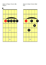 Open G Tuning Chords Keith Richards Style Guitar