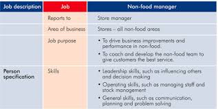 workforce planning   recruitment and selection   tesco   tesco    job descriptions and person specifications