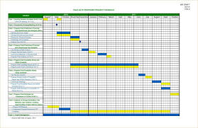 Attendance Tracker Spreadsheet Schedule Template Excel Ployee Absence How To Create Simple
