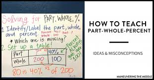 Part Part Whole Chart How To Teach Part Whole And Percent Problems