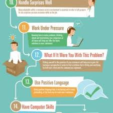 skills of customer service representative 25 skills for excellent customer service visual ly