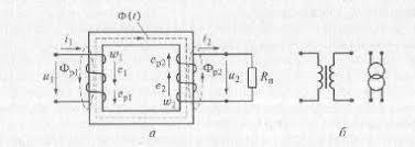 Реферат Устройство и принцип действия трансформатора  Устройство и принцип действия трансформатора
