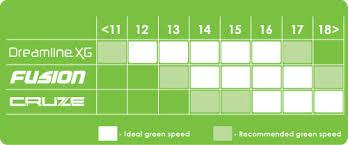 Aero Bowls Trajectory Chart Lawn Bowls Bias Chart Taylor Pinnacle Lawn Bowls Bias Chart