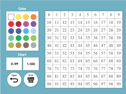Hundreds Chart 0 100 Interactive 99 Or 100 Number Chart The Teachers Cafe