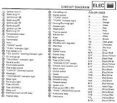 similiar diagram legend keywords wiring diagram legend together 93 acura legend fuse box diagram