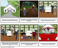 Script Storyboard Simple Mafia Script Storyboard By Waterdropproductions