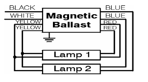 wiring diagram qhes 2x32t8 wiring image wiring diagram magnetek ballasts catalog related keywords magnetek ballasts on wiring diagram qhes 2x32t8