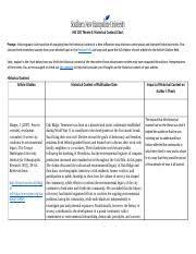 Historical Context Chart Historical Context Chart Week 5 Docx His 100 Theme 3