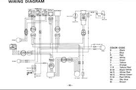 wiring diagrams 1991 yamaha moto 4 atv advance wiring diagram wiring diagrams 1991 yamaha moto 4 atv wiring diagram host wiring diagrams 1991 yamaha moto 4 atv
