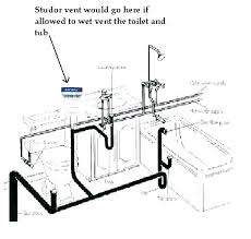 how to vent a shower drain diagram shower vent bathroom plumbing vent bathroom piping diagram bathroom