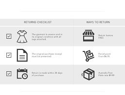 Returns Exchanges