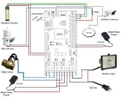 sprinkler control wiring re connect (diagram) plumbing diy Wiring Diagram To Wire A Lawn Sprinkler Pump And Timer automate and remote control your garden, wiring diagram