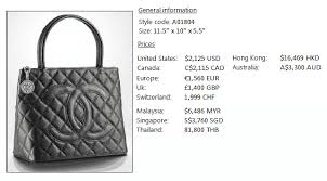 Chanel Latest Prices 2012 And Chanel bags Information Worldwide ... & Chanel Latest Prices 2012 And Chanel bags Information Worldwide Adamdwight.com